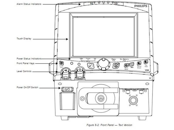 Pressure Accuracy Verification for Philips Respironics V200 Esprit