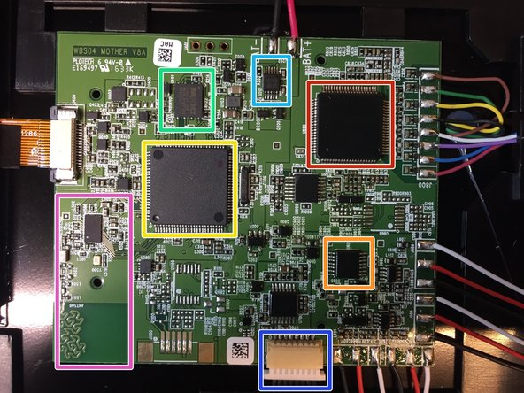 ARM MCU - MK22FN1M0VLL12 (NXP)