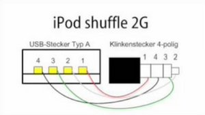 SOLVED: usb cable to head phone jack .Is it possiable to make work - iPod  Shuffle 2nd Generation - iFixitiFixit
