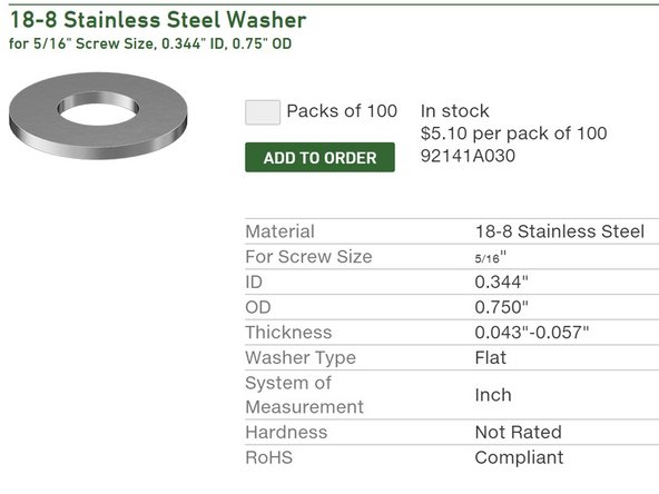 """18-8 Stainless Steel Washer for 5 16"""" Screw Size 0.344"""" ID 0.75"""" OD Hauptbild"""