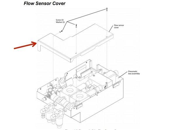 Remove the flow sensor cover.