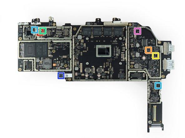 IC Identifications, pt. 3: