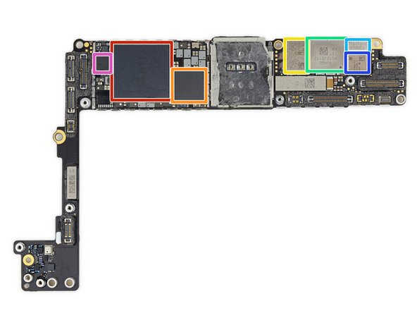 Let's take a look at what the iPhone 8 Plus has under the hood: