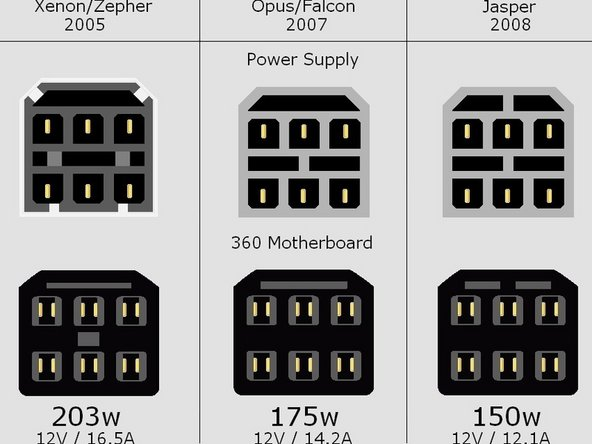 Here is an image that shows the different plugs for the different power supplies