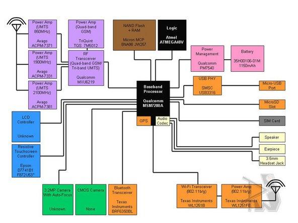As always, the block diagram...