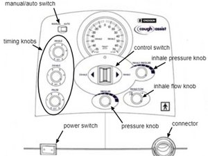 Philips Emerson CoughAssist CA Series Testing Procedure