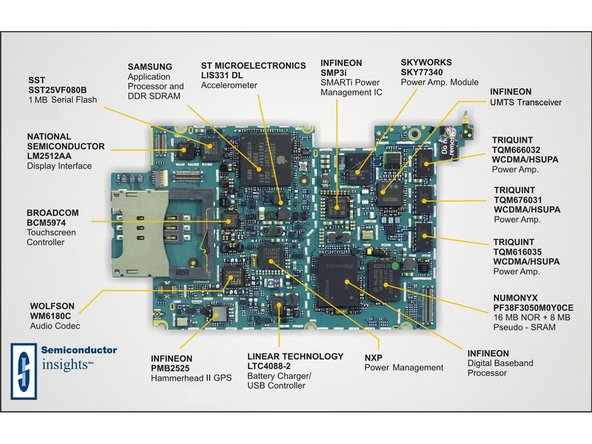 This is where we get excited! We've done our best to identify everything that's on the iPhone board.