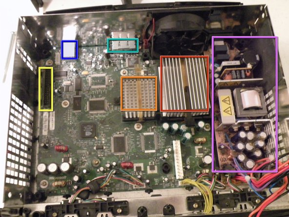 The Logic Board Overview: