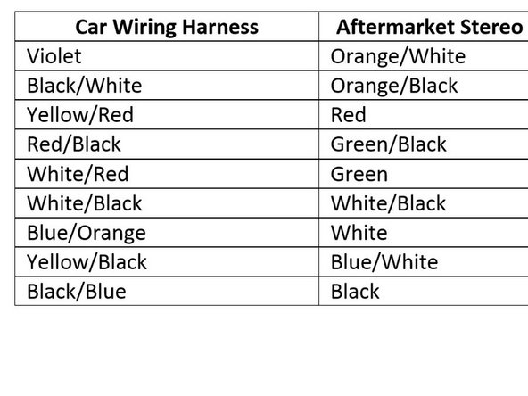 2009 subaru impreza wrx stereo replacement - ifixit repair guide  ifixit