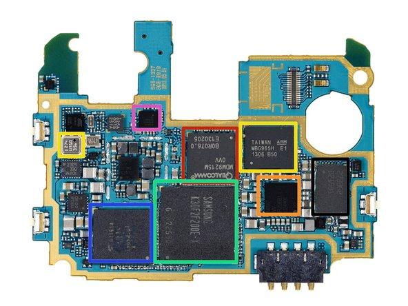 Qualcomm MDM9215M 4G GSM/UMTS/LTE modem