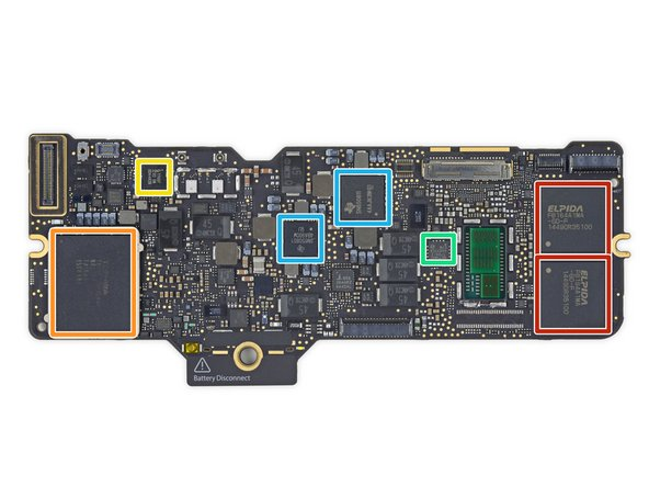 It's time to put the chips on the table! Let's see what this logic board has to offer: