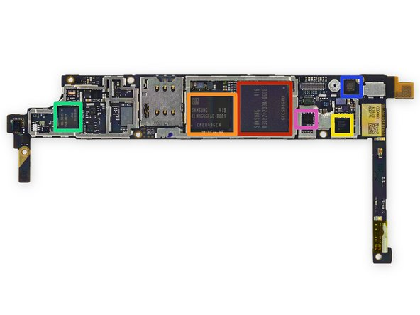 What sorts of chips have been forged for the Fire Phone? Let's see: