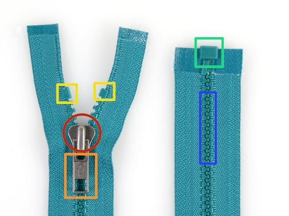 Fehlerdiagnose bei Kunststoff-Profilreißverschlüssen