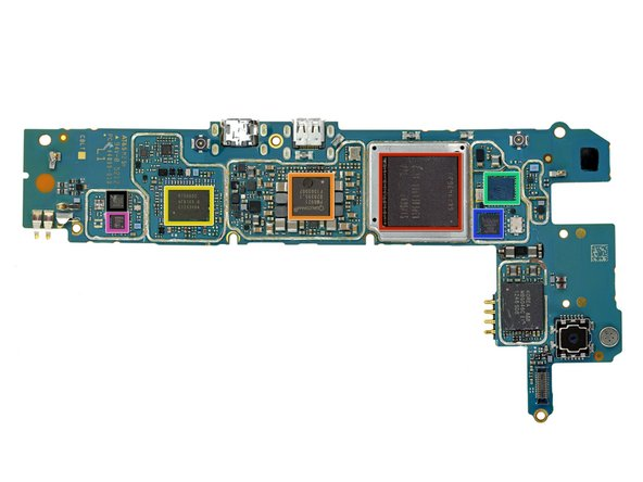 Front side of the motherboard: